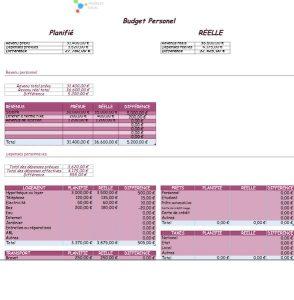Modèle excel de budget personnel mensuel et anuel
