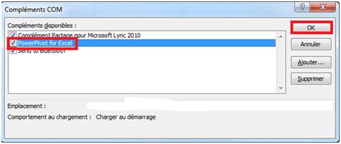 Power Pivot Excel 2