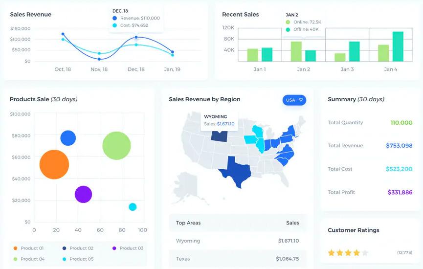 Qu'est-ce qu'un tableau Excel comptabilité auto entrepreneur ?